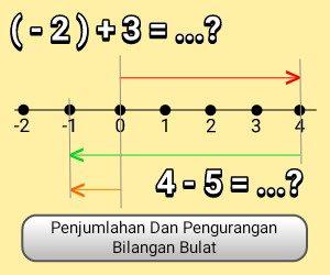 penjumlahan+dan+pengurangan+bilangan+bulat