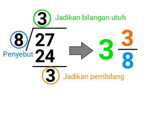 menyederhanakan+pecahan