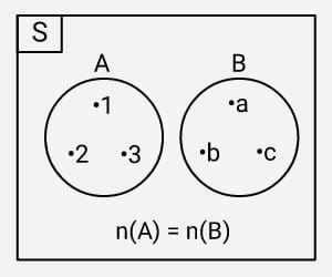diagram+venn+ekuivalen