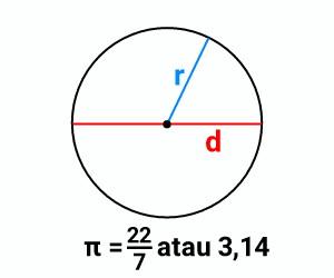 gambar+bangun+lingkaran