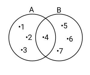 gabungan+himpunan+b+dan+b