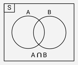 diagram+venn+saling+berpotongan