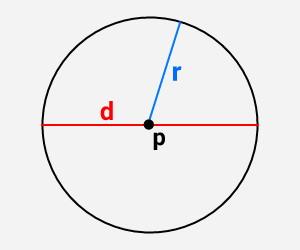 bagian+bagian+lingkaran
