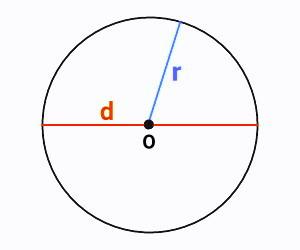 gambar+lingkaran