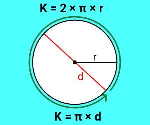cara+menghitung+keliling+lingkaran