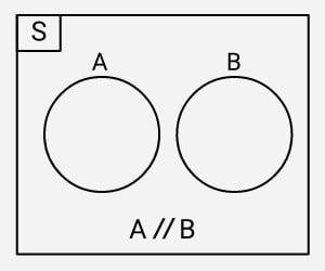 diagram+venn+saling+lepas