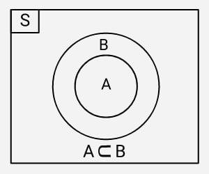 diagram+venn+himpunan+bagian
