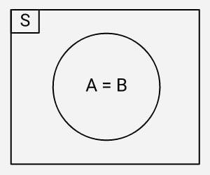 diagram+venn+himpunan+yang+sama