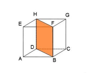 bidang+diagonal+kubus