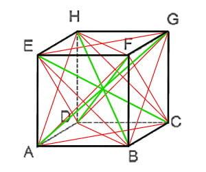 sifat+sifat+kubus