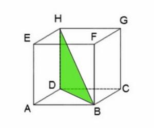 unsur+unsur+kubus