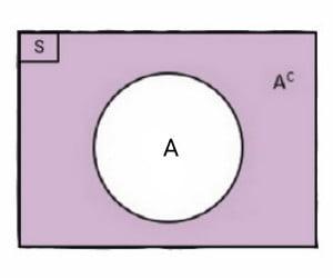diagram+ven+komplemen