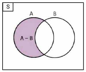 diagram+venn+selisih