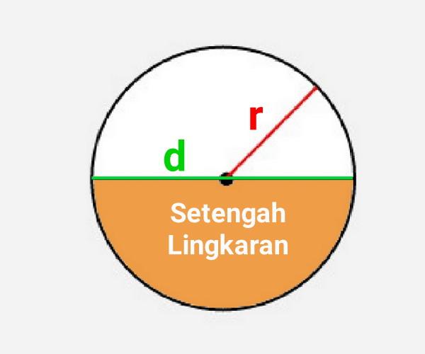 setengah+lingkaran