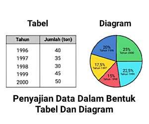 penyajian+data+dalam+bentuk+tabel+dan+diagram