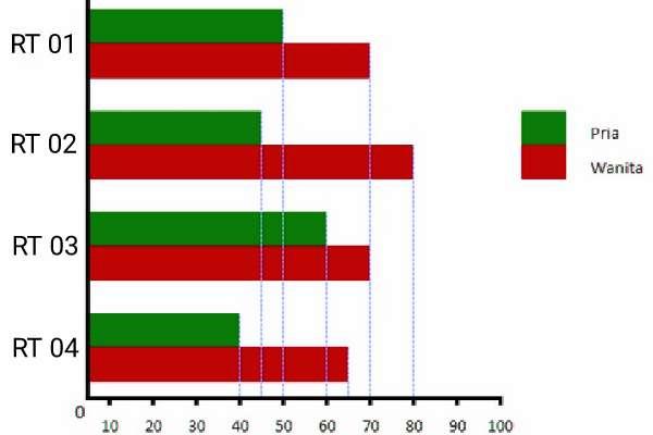 penyajian+data+dalam+bentuk+diagram