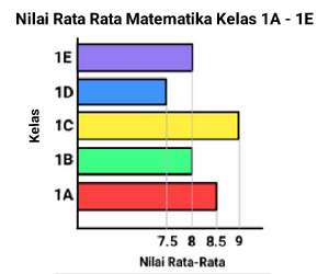 diagram+batang+horizontal