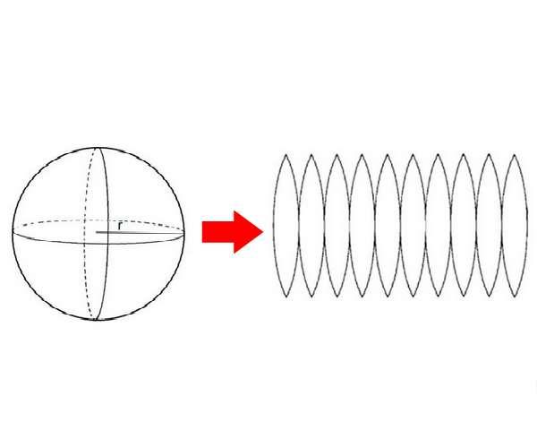 bangun+ruang+sisi+lengkung
