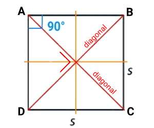 sifat+persegi