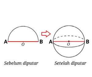 unsur+unsur+bola