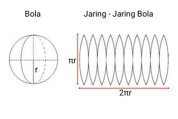 jaring+jaring+bola