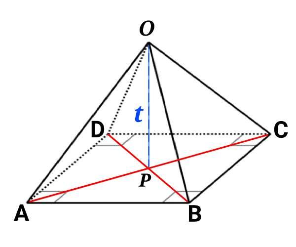 bagian+bagian+limas+segi+empat