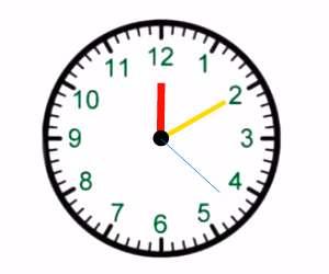 fungsi+jarum+jam