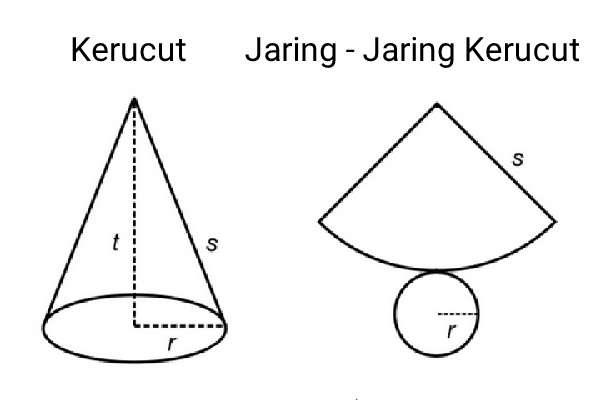 jaring+jaring+kerucut