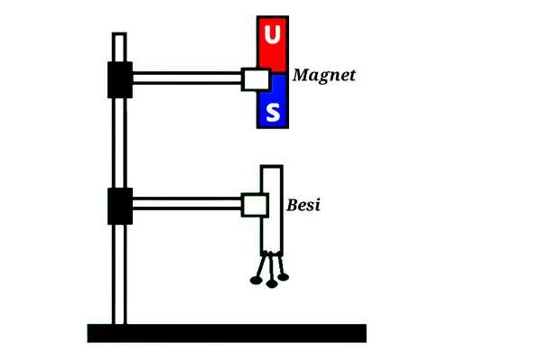 cara+membuat+magnet