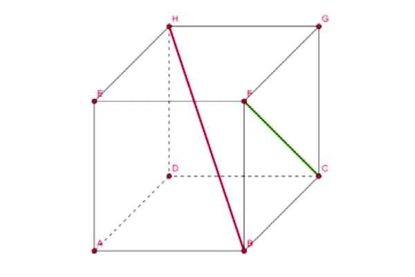 bangun+ruang+kubus