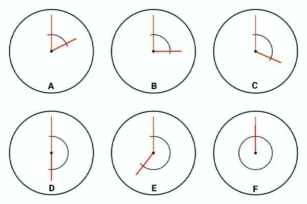 contoh+soal+jenis+jenis+sudut