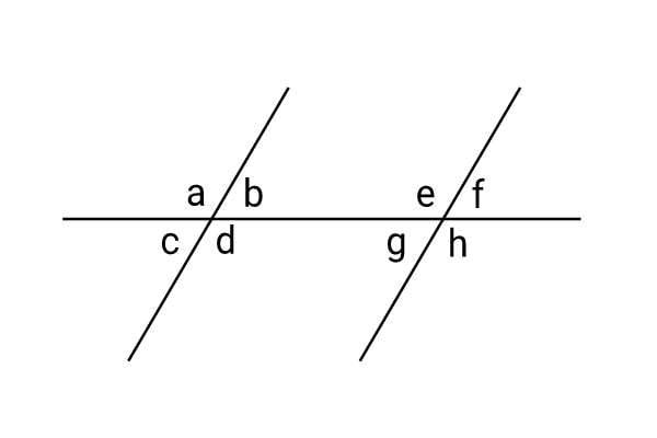 contoh+soal+hubungan+antar+sudut