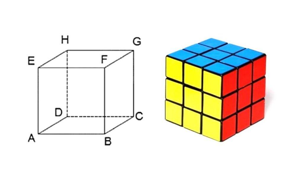 kubus+pengertian+unsur+jaring+rumus+dan+contoh+soal