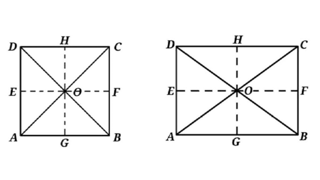 persegi+dan+persegi+panjang