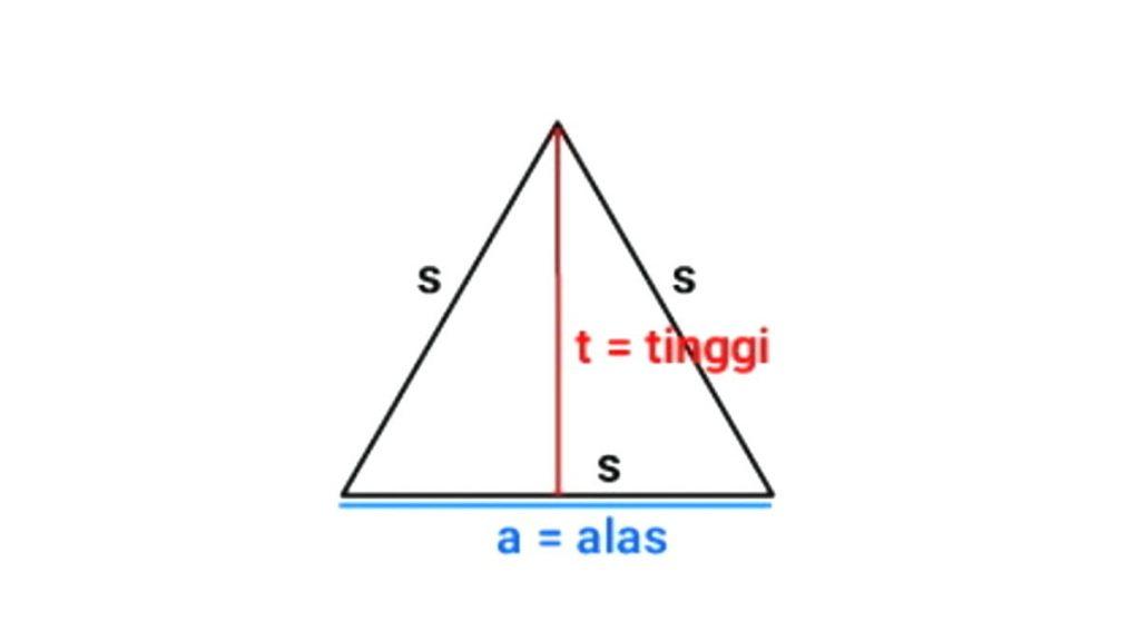 gambar+segitiga