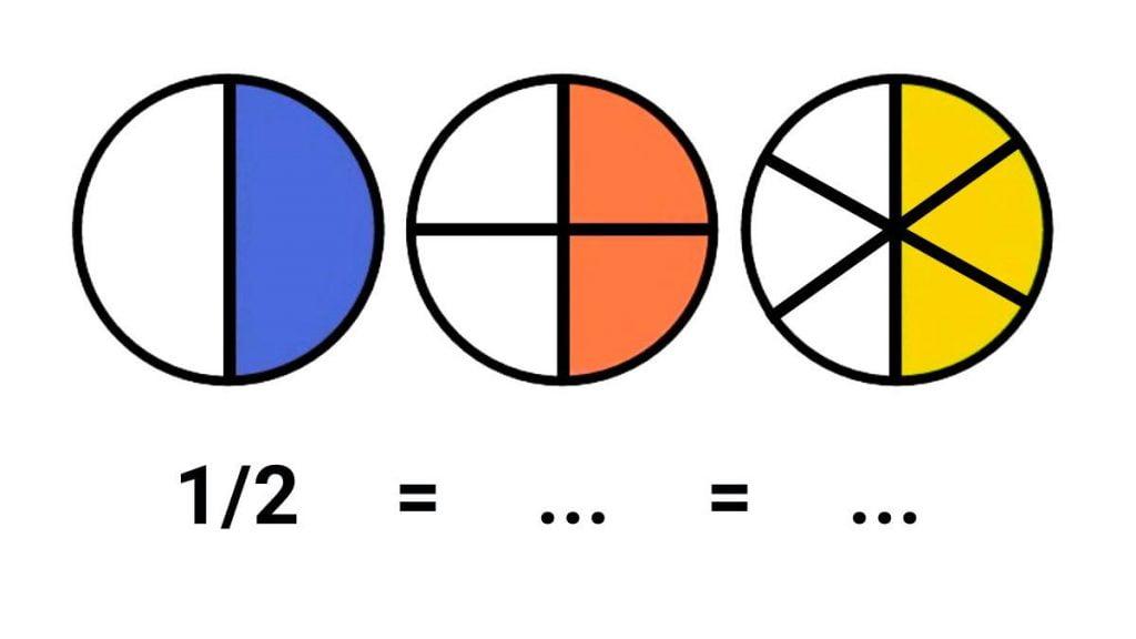 cara+menentukan+pecahan+senilai