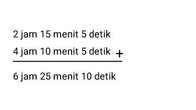 cara+menghitung+jam