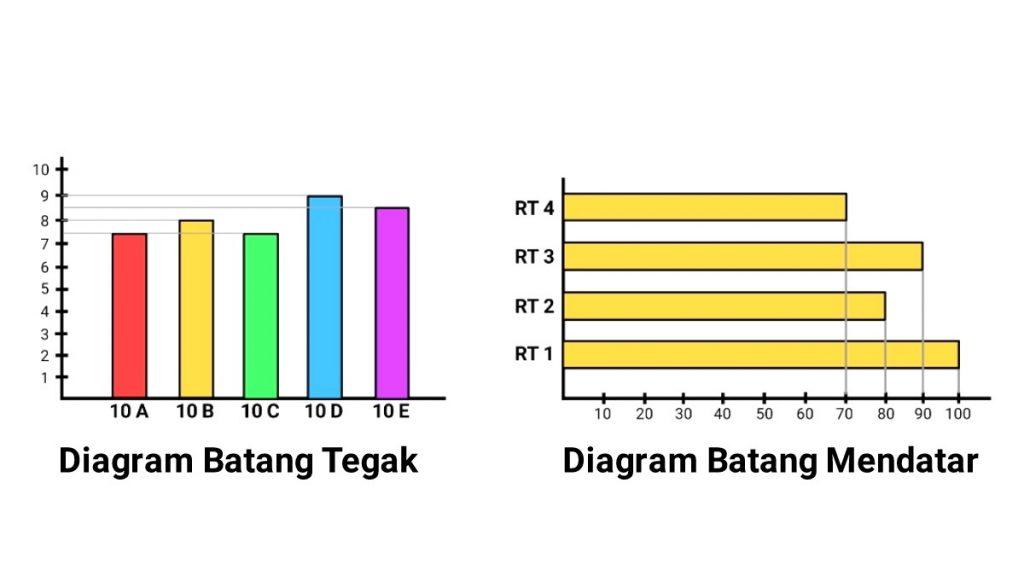 cara+membuat+diagram+batang