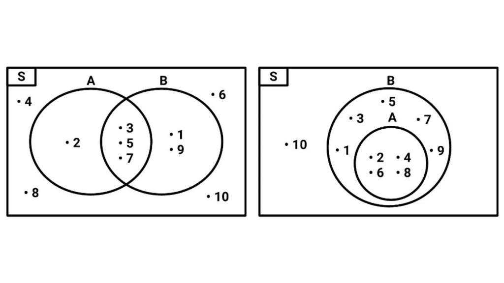 cara+membuat+diagram+venn