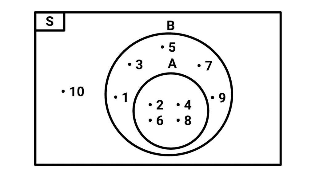 contoh+soal+diagram+venn