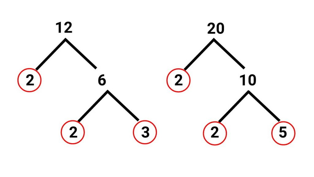 rumus+kpk+matematika+kelas+4+sd
