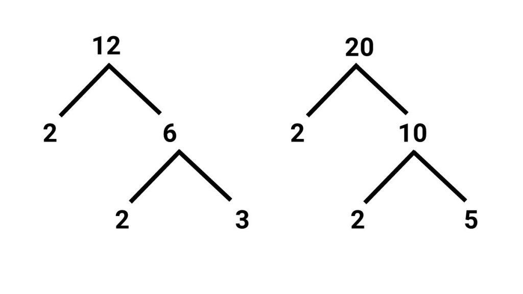 rumus+matematika+kpk+kelas+5