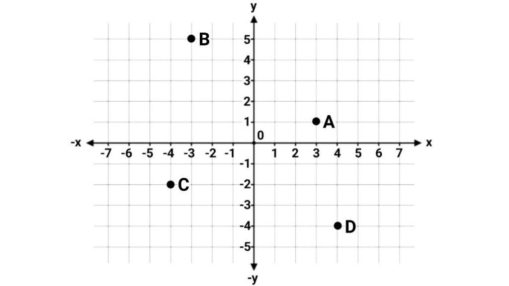 cara+membaca+koordinat+kartesius
