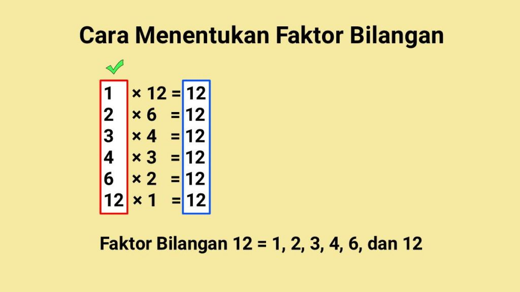 cara+menentukan+faktor+bilangan