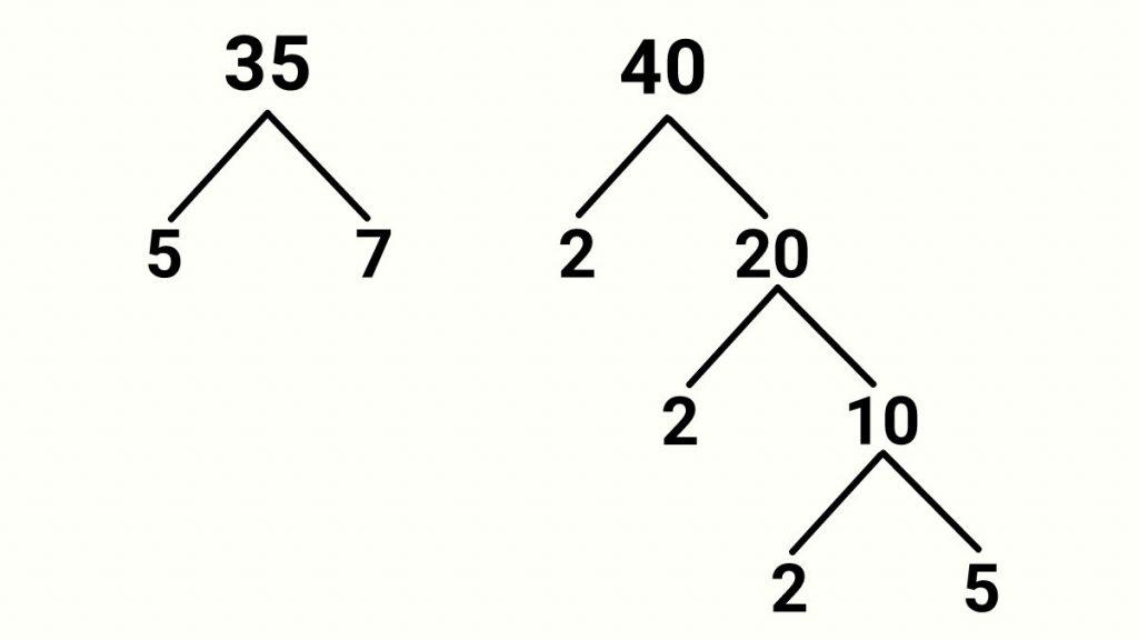 pohon+faktor